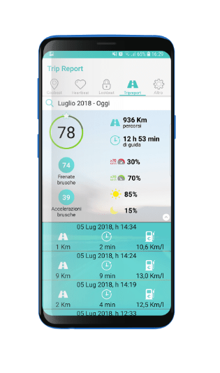 myapp trip report myair